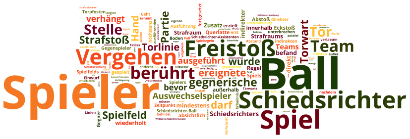 Das Fußballregeln Laws of the Game Wordle 2016